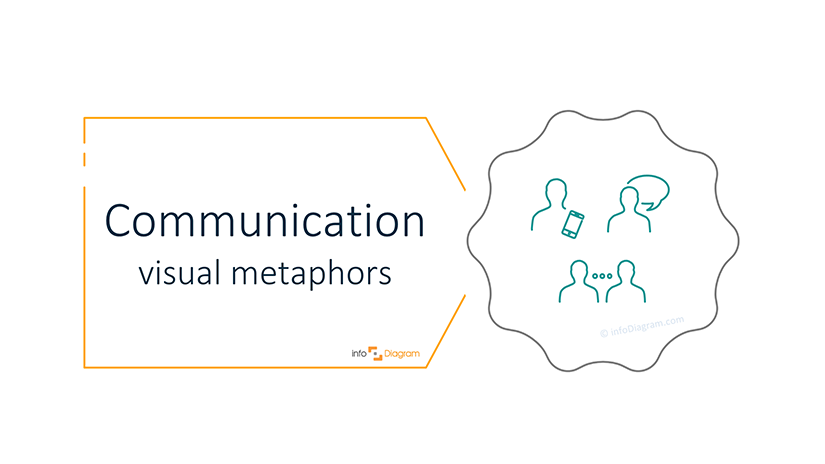 Showing Communication in a Presentation [concept visualization]