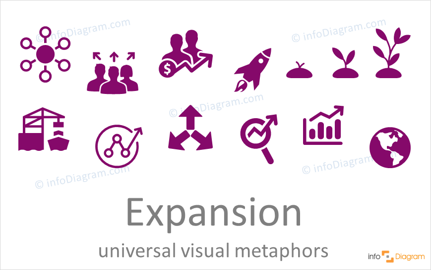 Expansion concept icons symbols creative visual for PowerPoint