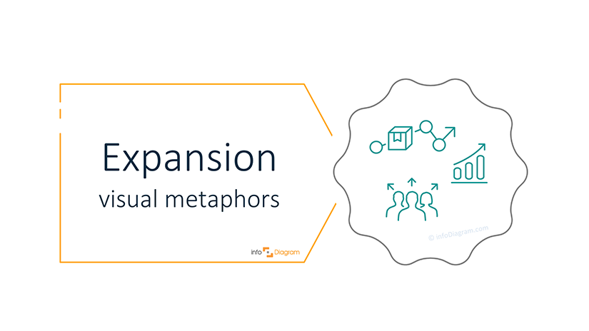 Illustrating the Idea of Expansion in a Presentation [concept visualization]