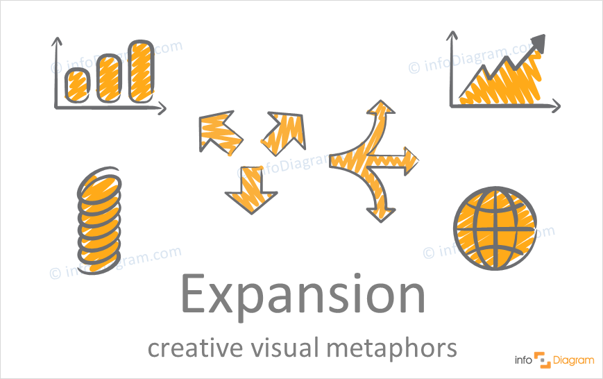 Expansion concept icons symbols universal visual for PowerPoint