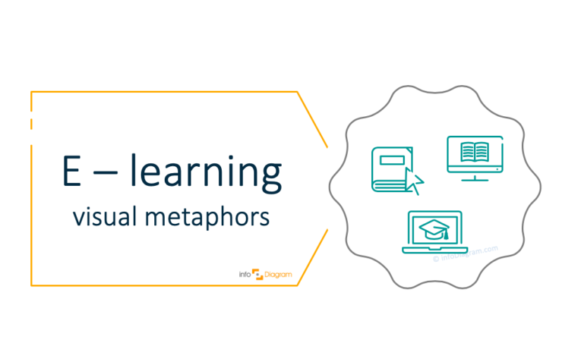 Illustrating E-learning in a Presentation [concept visualization]
