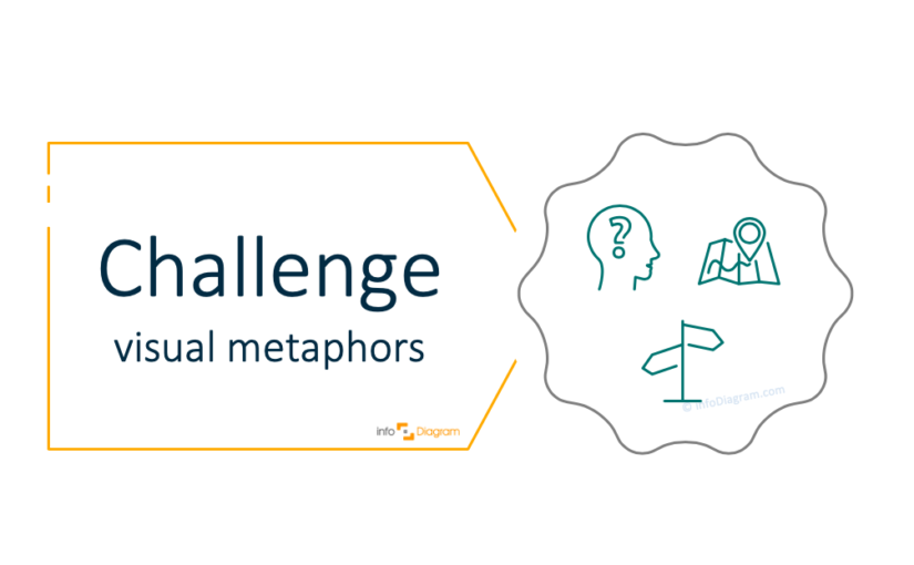 Illustrating Challenge in a Presentation [concept visualization]