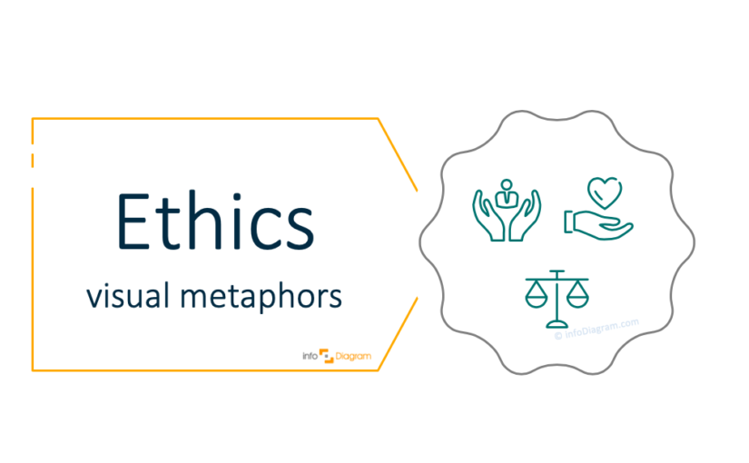 How to Illustrate Ethics in a Presentation [concept visualization]
