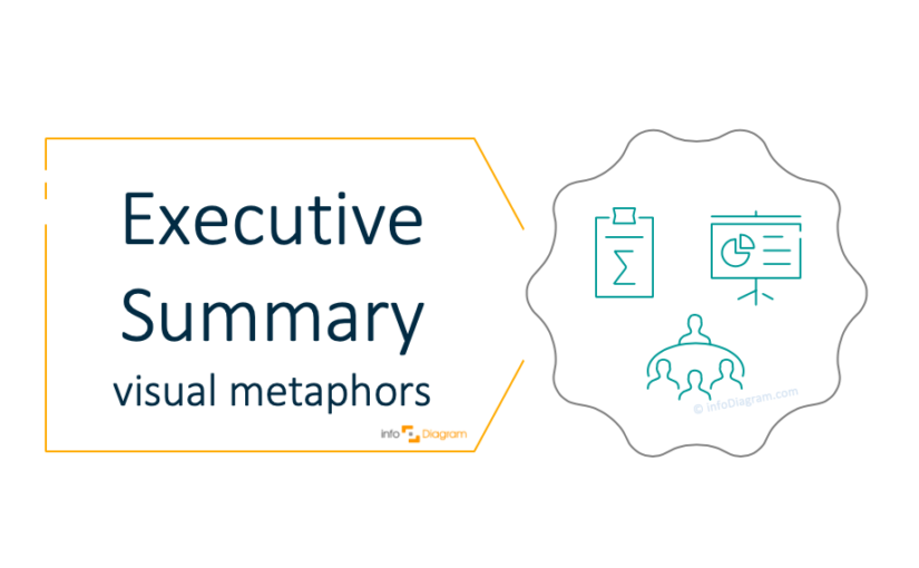 Illustrating Executive Summary in a Presentation [concept visualization]