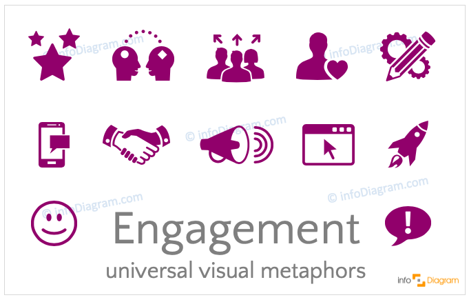 Engagement concept icons symbols flat for PowerPoint