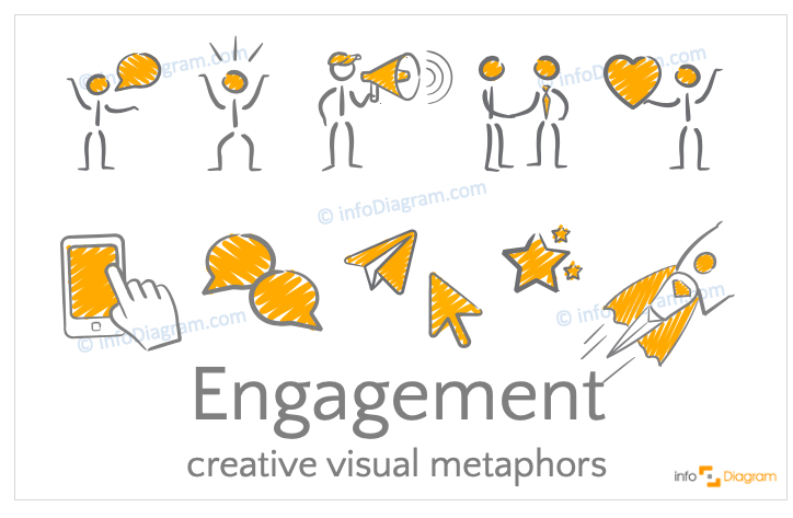 Engagement concept icons symbols scribble for PowerPoint