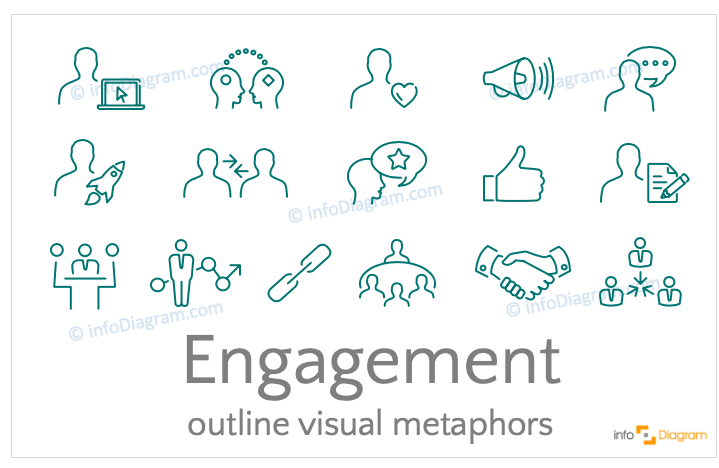 Engagement concept icons symbols outline for PowerPoint