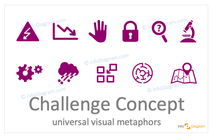 Challenge concept icons digital-neutral flat for PowerPoint