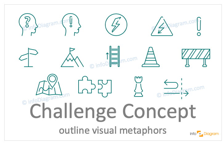 Challenge concept outline icons for PowerPoint