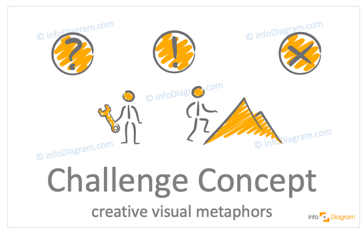 Challenge concept icons symbols scribble for PowerPoint