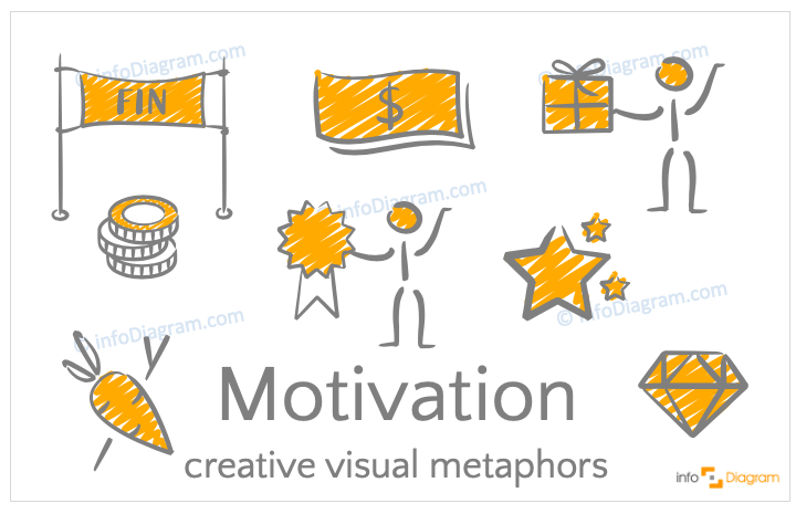 Motivation concept icons symbols scribble for PowerPoint