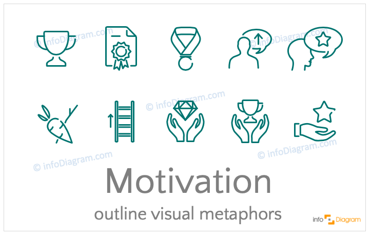 Motivation concept icons symbols outline for PowerPoint
