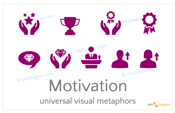 Motivation concept icons symbols flat for PowerPoint