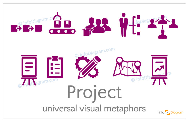 Project concept icons symbols digital-neutral flat for PowerPoint