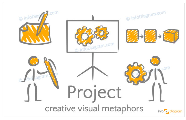 Project concept icons symbols hand-drawn for PowerPoint