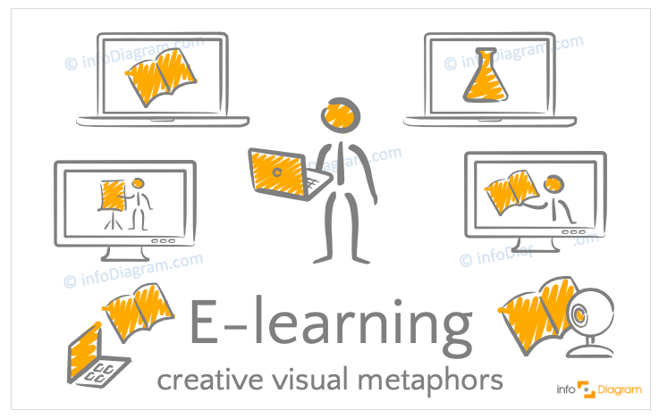 hand drawn icons scribble for PowerPoint