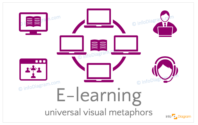 E-learning concept icons symbols flat for PowerPoint