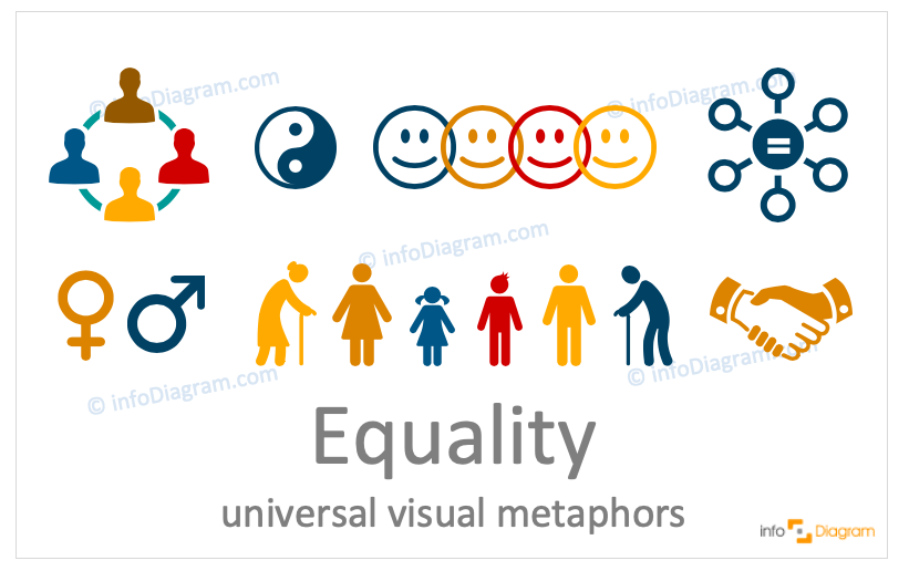 Equality concept icons symbols flat for PowerPoint