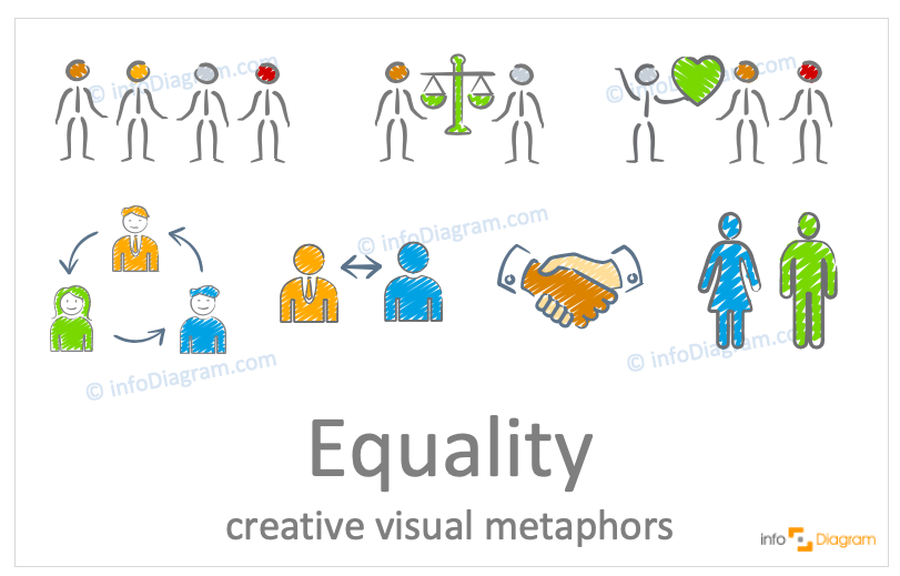 Equality concept emotions creative icons for PowerPoint