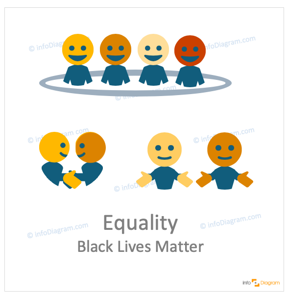 Equality concept emotions icons for PowerPoint
