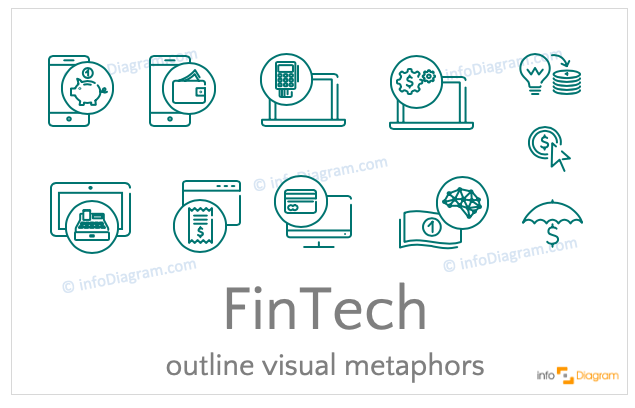FIntech concept icons symbols outline for PowerPoint