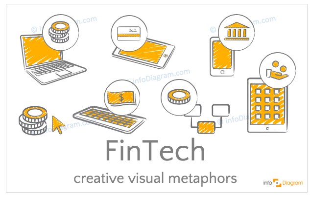 Fintech concept icons symbols scribble for PowerPoint