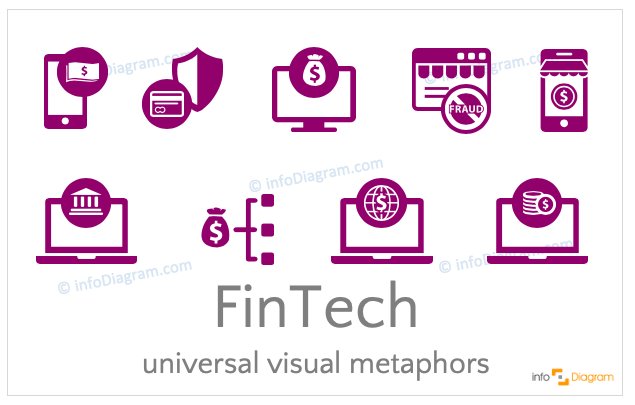 Fintech concept icons symbols flat for PowerPoint