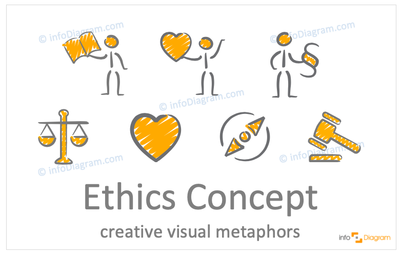 Ethnics concept icons symbols scribble for PowerPoint