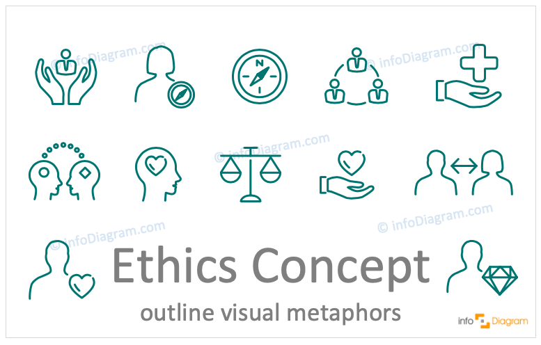 Ethnics concept icons symbols outline for PowerPoint