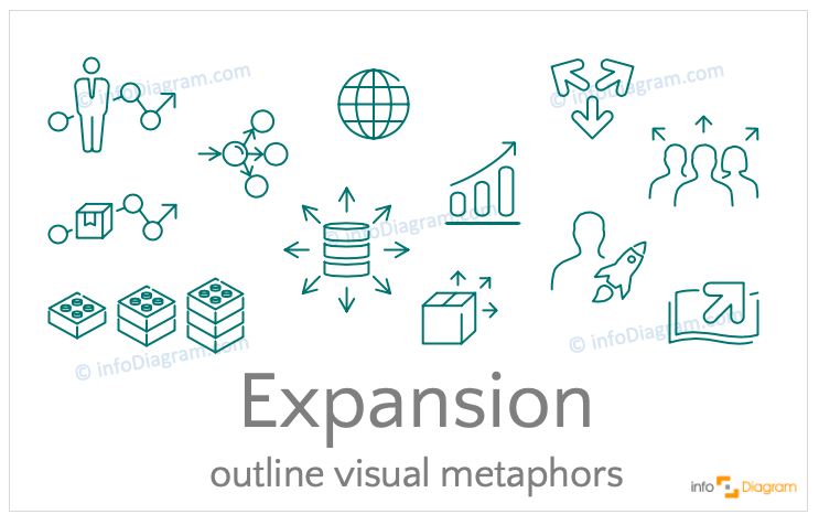 Expansion concept icons symbols modern outline for PowerPoint
