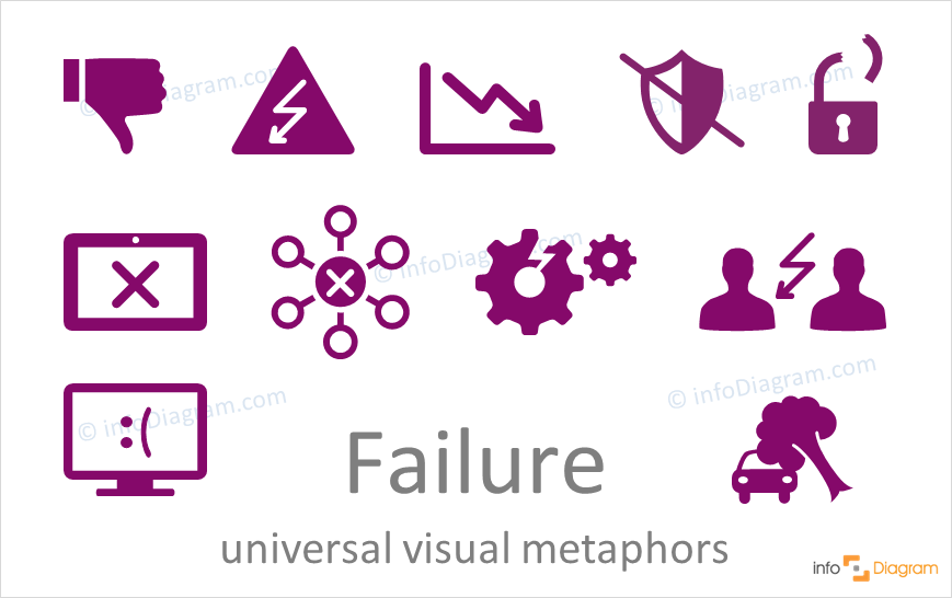 Failure concept icons symbols universal for PowerPoint