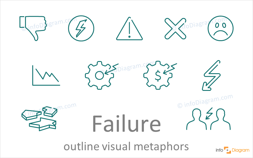 Failure concept icons symbols outline for PowerPoint
