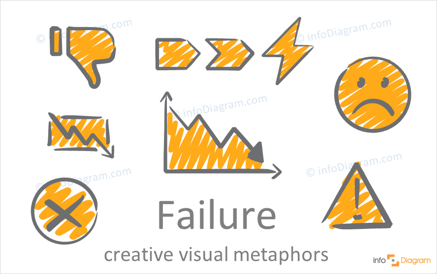 Failure concept icons symbols creative for PowerPoint