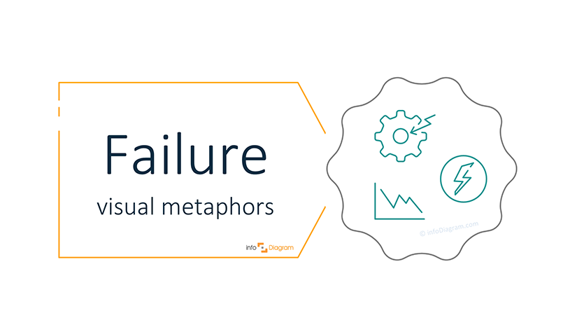 Illustrating Failure in a Presentation