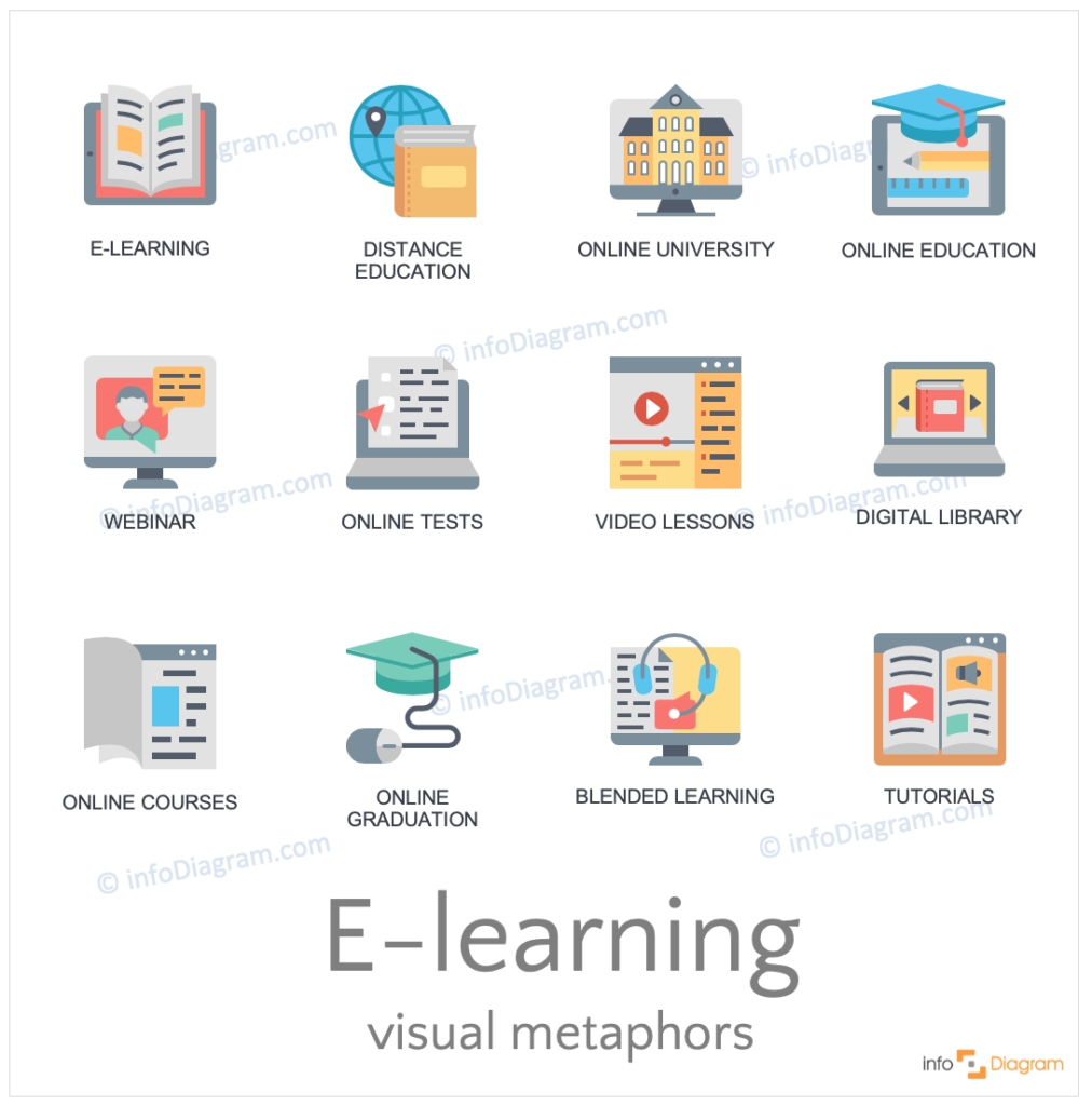 E-learning concept icons multicolor for PowerPoint