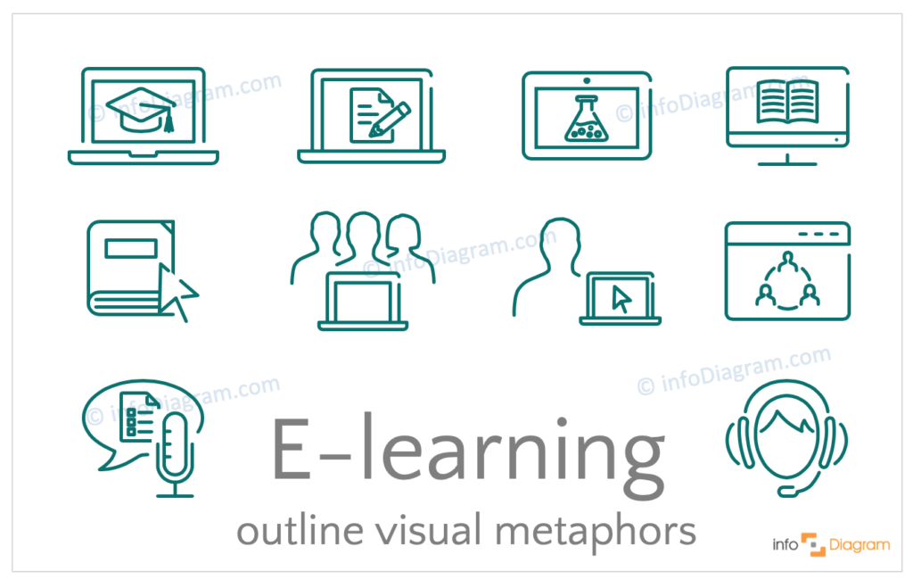 E-learning concept icons outline for PowerPoint