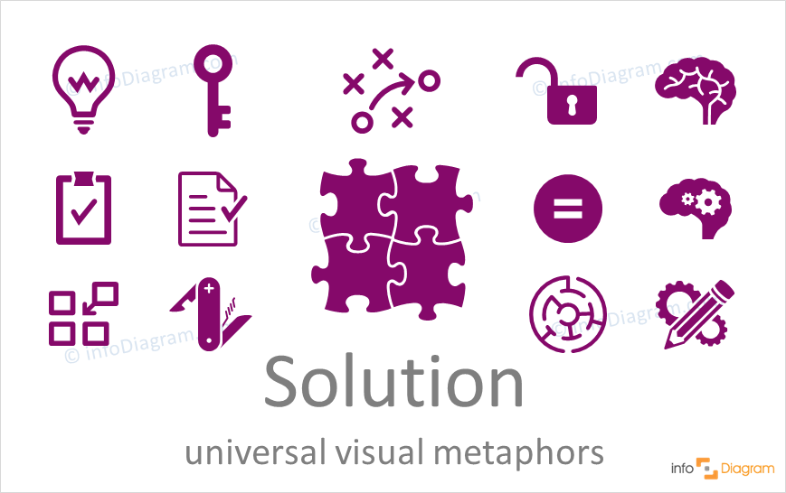 Solution concept icons symbols universal for PowerPoint