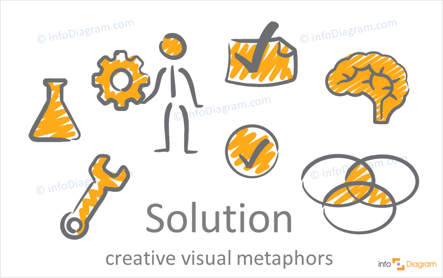 Solution concept icons symbols creative for PowerPoint