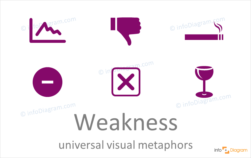 Weakness concept icons symbols universal for PowerPoint