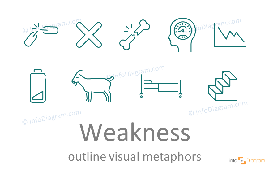 Weakness concept icons symbols outline for PowerPoint