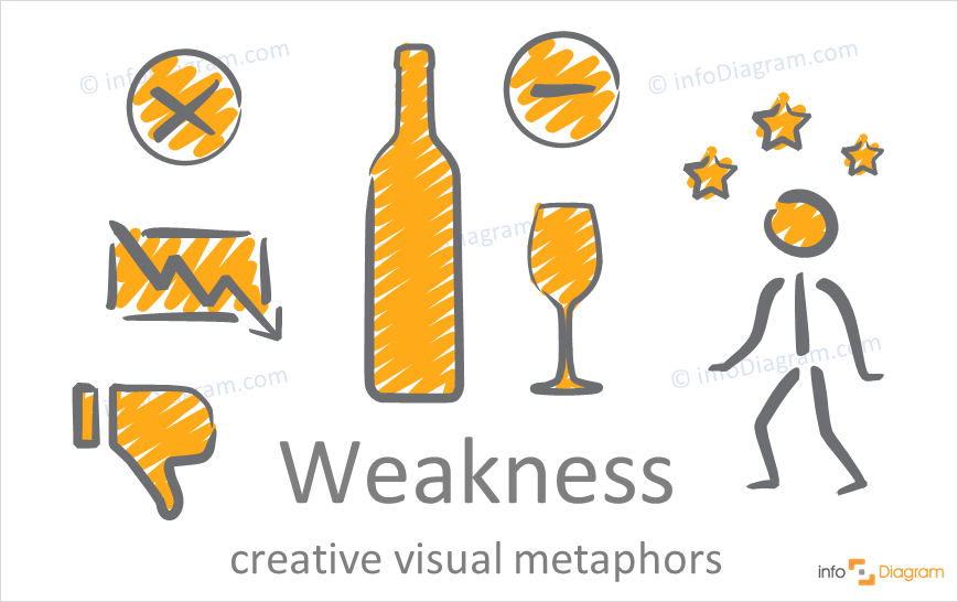 Weakness concept emotions icons for PowerPoint