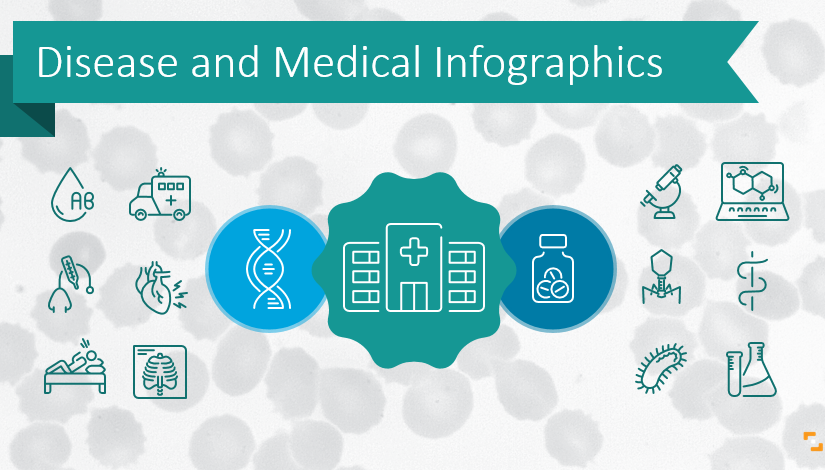 Design Attractive Disease and Medical Infographics in PowerPoint