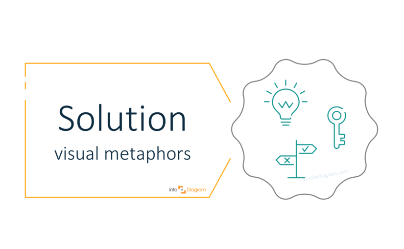 How to Illustrate Solution Idea in a Presentation [concept visualization]