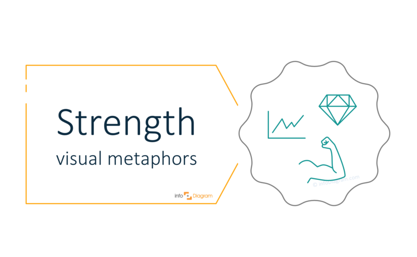 How to Illustrate Strength in a Presentation [concept visualization]