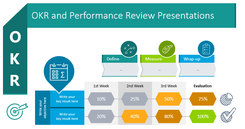 Make Engaging OKR and Performance Review Presentations
