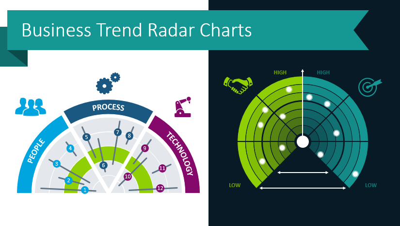 Use Modern Radar Charts to Present Business Trends and Market Analysis