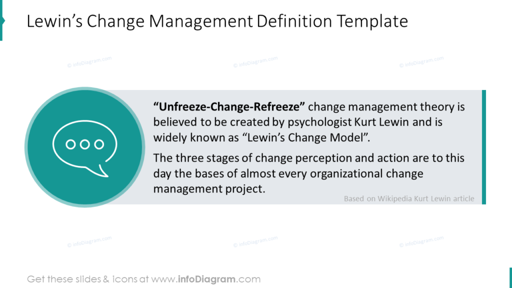 Lewin's Change Management Definition Template