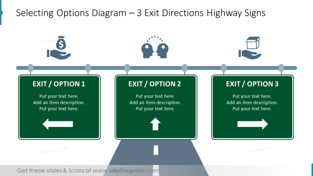 Selecting Options Diagram – 3 Exit Directions Highway Signs