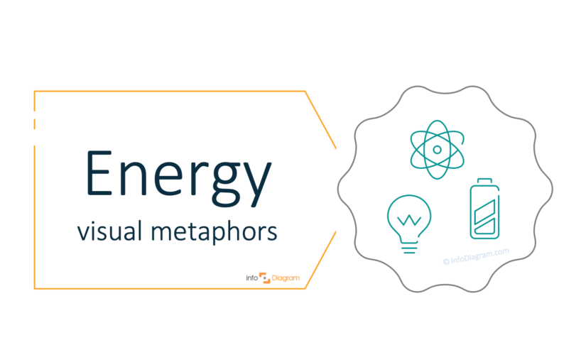 energy concept powerpoint visualization
