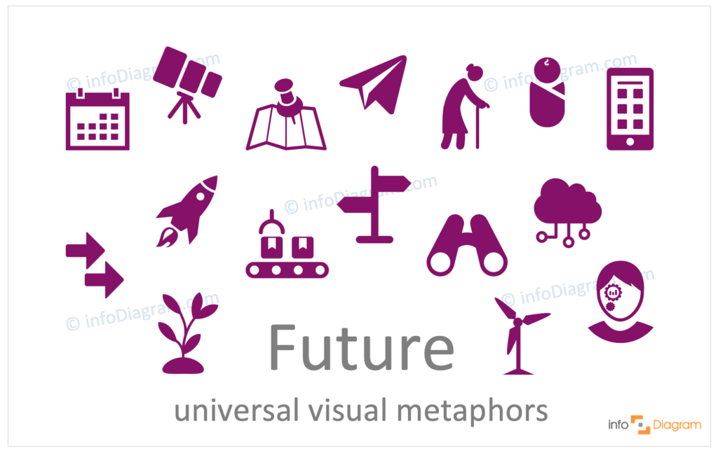 flat modern icons future concept